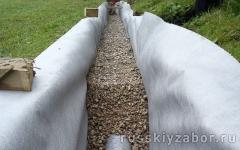 Устройство дренажа мелкого залегания на участке с геотекстилем и дренажной трубой